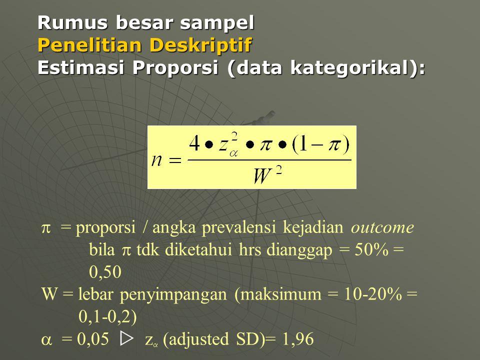 Rumus besar sampel Penelitian Deskriptif Estimasi Proporsi (data kategorikal):  = proporsi / angka prevalensi kejadian outcome bila  tdk diketahui
