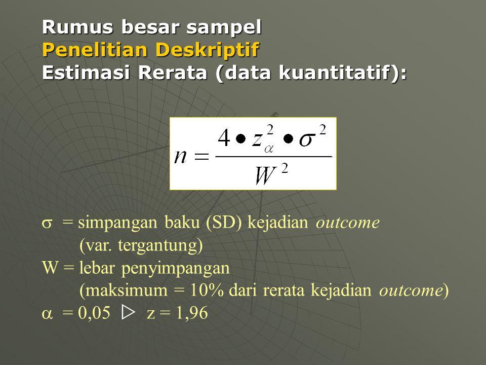 Rumus besar sampel Penelitian Deskriptif Estimasi Rerata (data kuantitatif):  = simpangan baku (SD) kejadian outcome (var. tergantung) W = lebar peny