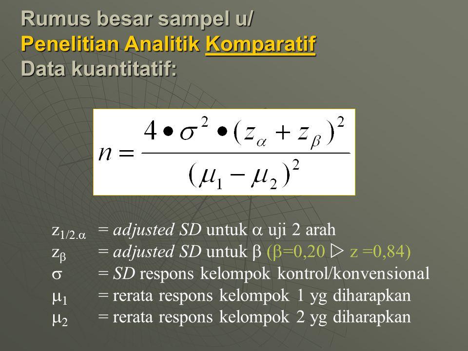 Rumus besar sampel u/ Penelitian Analitik Komparatif Data kuantitatif: z 1/2.  = adjusted SD untuk  uji 2 arah z  = adjusted SD untuk  (  =0,20