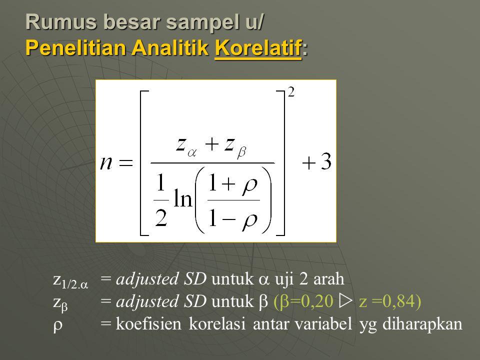 Rumus besar sampel u/ Penelitian Analitik Korelatif: z 1/2.  = adjusted SD untuk  uji 2 arah z  = adjusted SD untuk  (  =0,20  z =0,84)  = koe