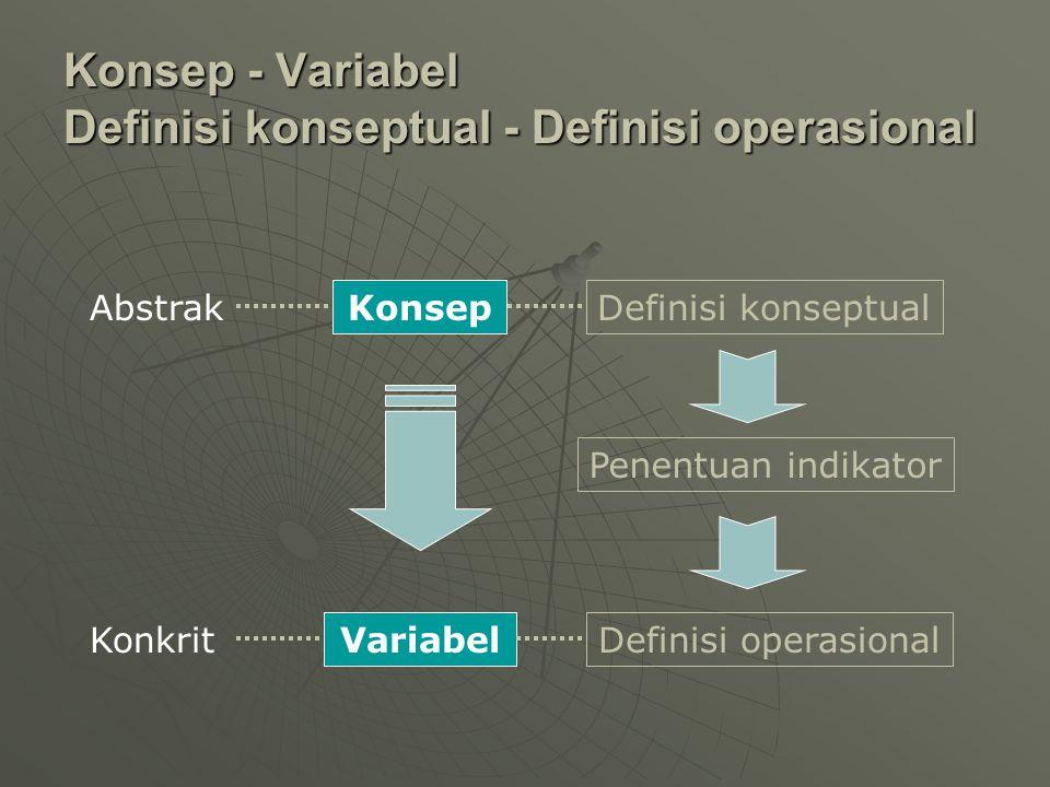 Konsep - Variabel Definisi konseptual - Definisi operasional Abstrak Konkrit KonsepDefinisi konseptual VariabelDefinisi operasional Penentuan indikato