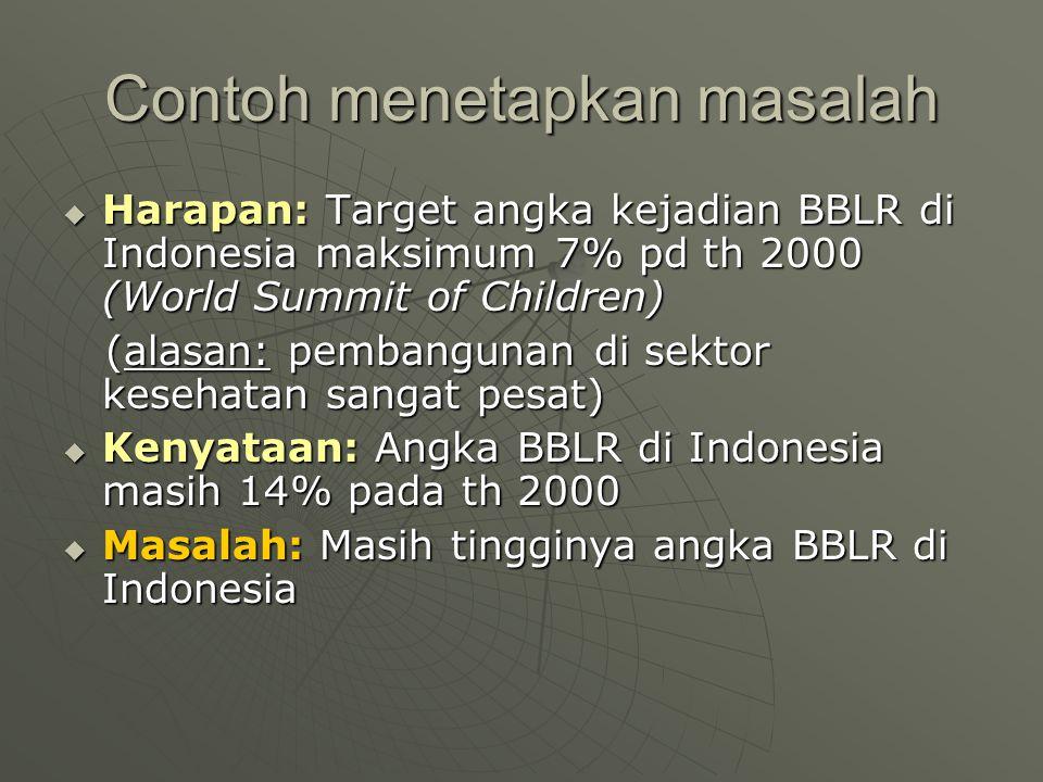 Contoh menetapkan masalah  Harapan: Target angka kejadian BBLR di Indonesia maksimum 7% pd th 2000 (World Summit of Children) (alasan: pembangunan di