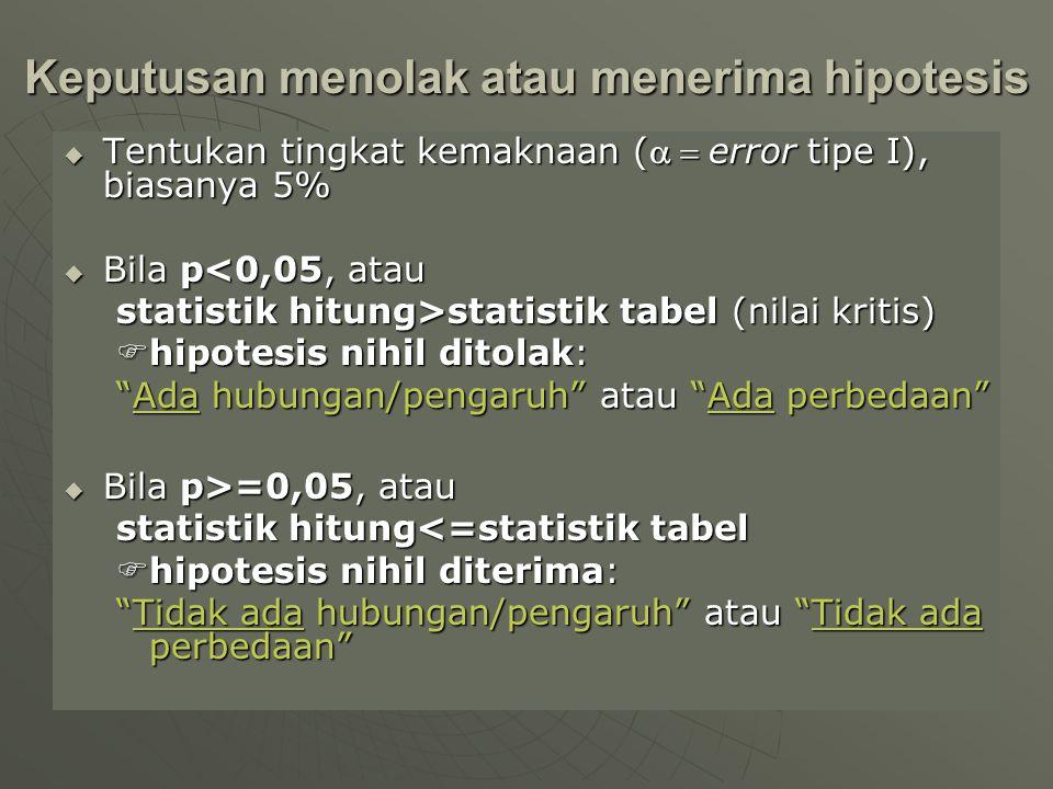Keputusan menolak atau menerima hipotesis  Tentukan tingkat kemaknaan (error tipe I), biasanya 5%  Bila p<0,05, atau statistik hitung>statistik