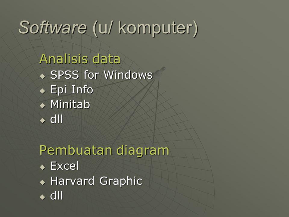 Software (u/ komputer) Analisis data  SPSS for Windows  Epi Info  Minitab  dll Pembuatan diagram  Excel  Harvard Graphic  dll