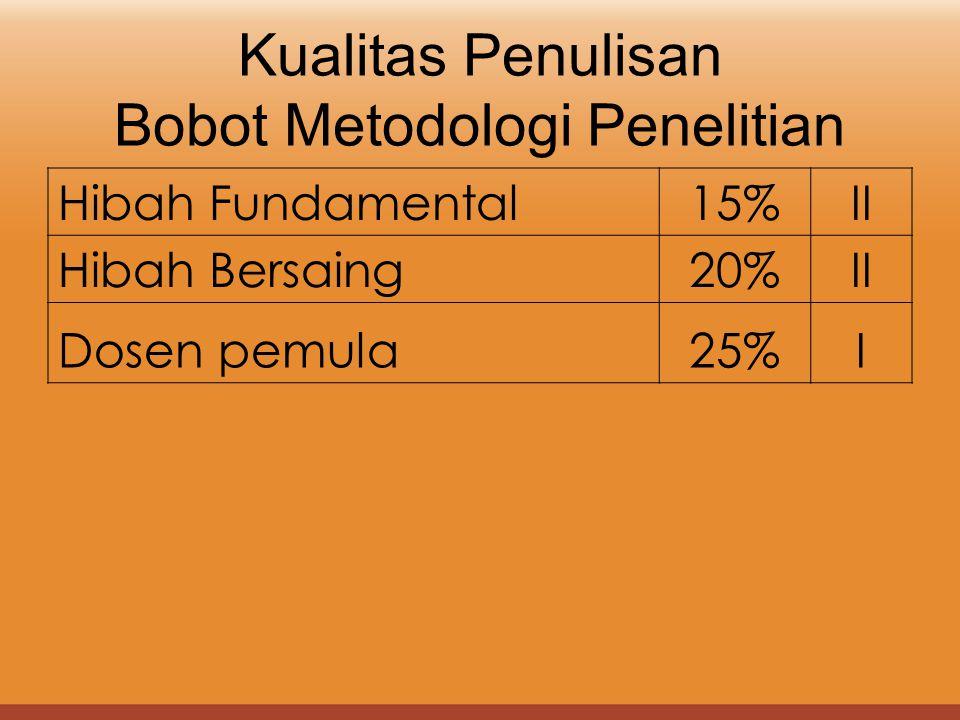 Kualitas Penulisan Bobot Metodologi Penelitian Hibah Fundamental15%II Hibah Bersaing20%II Dosen pemula25%I