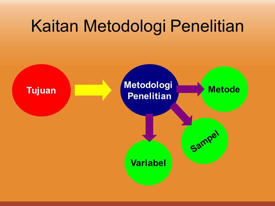Tujuan Kaitan Metodologi Penelitian Metodologi Penelitian Variabel Sampel Metode