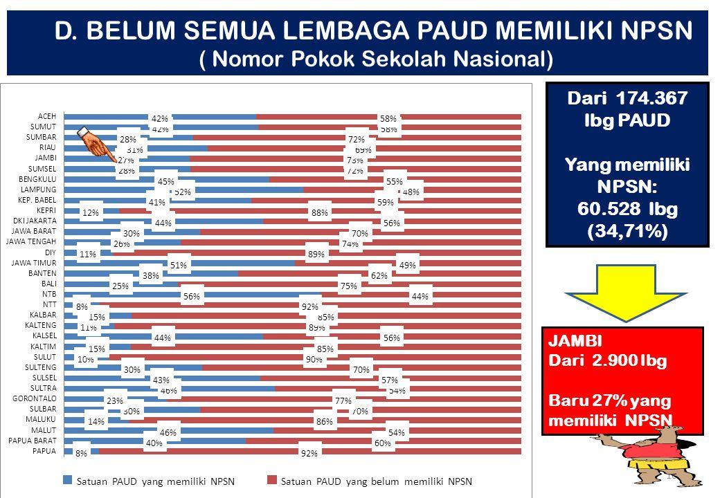 15 Sumber : Pendataan Online Ditjen PAUDNI per tanggal 17 Desember 2013 JUMLAH LEMBAGA PAUD PER PROPINSI 2013 JAMBI = > 2.900 LBG