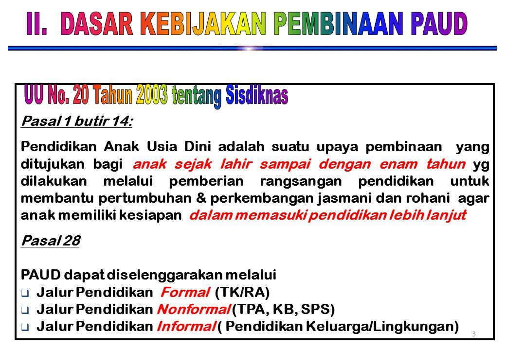 PERMENDIKNAS NO. 58 TAHUN 2009 Permendiknas No. 58/2009 IX. STANDAR PENDIDIKAN ANAK USIA DINI