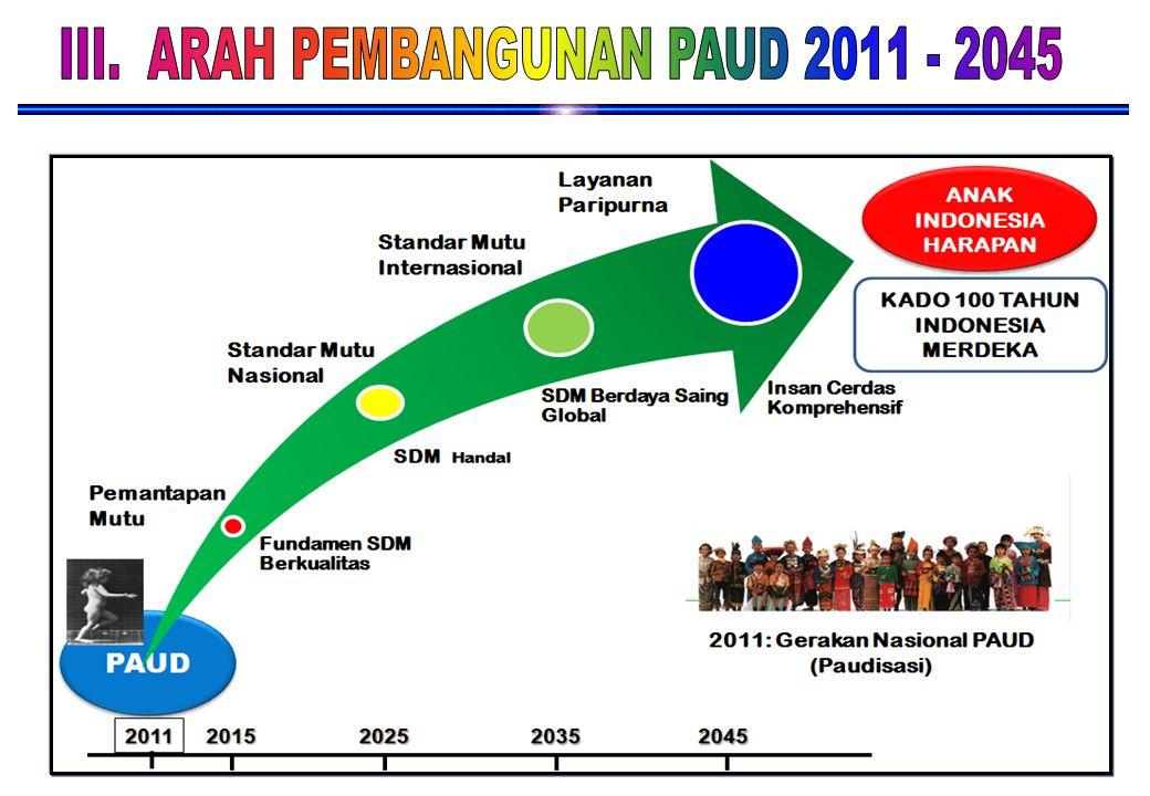 4 IV. ARAH PEMBANGUNAN PENDIDIKAN ANAK USIA DINI 2011-2045