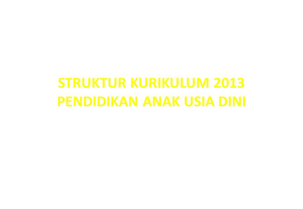 C. STRUKTUR KURIKULUM PAUD 1.Pengertian Struktur Kur 2013 PAUD 2.STPPA 3.Kompetensi Inti 4.Kompetensi Dasar 5.Muatan Pembelajaran 6.Program Pengembang