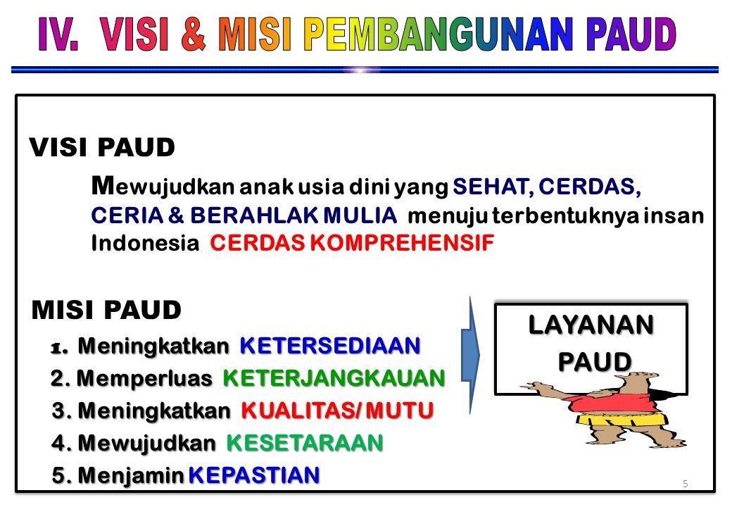 VISI DAN KEBIJAKAN PEMBINA DAN PAUD VISI PAUD M ewujudkan anak usia dini yang SEHAT, CERDAS, CERIA & BERAHLAK MULIA menuju terbentuknya insan Indonesia CERDAS KOMPREHENSIF MISI PAUD 1.