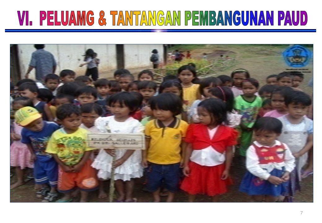 -KOMPETENSI : pedagogik, kepribadian/personal,profesional, sosial
