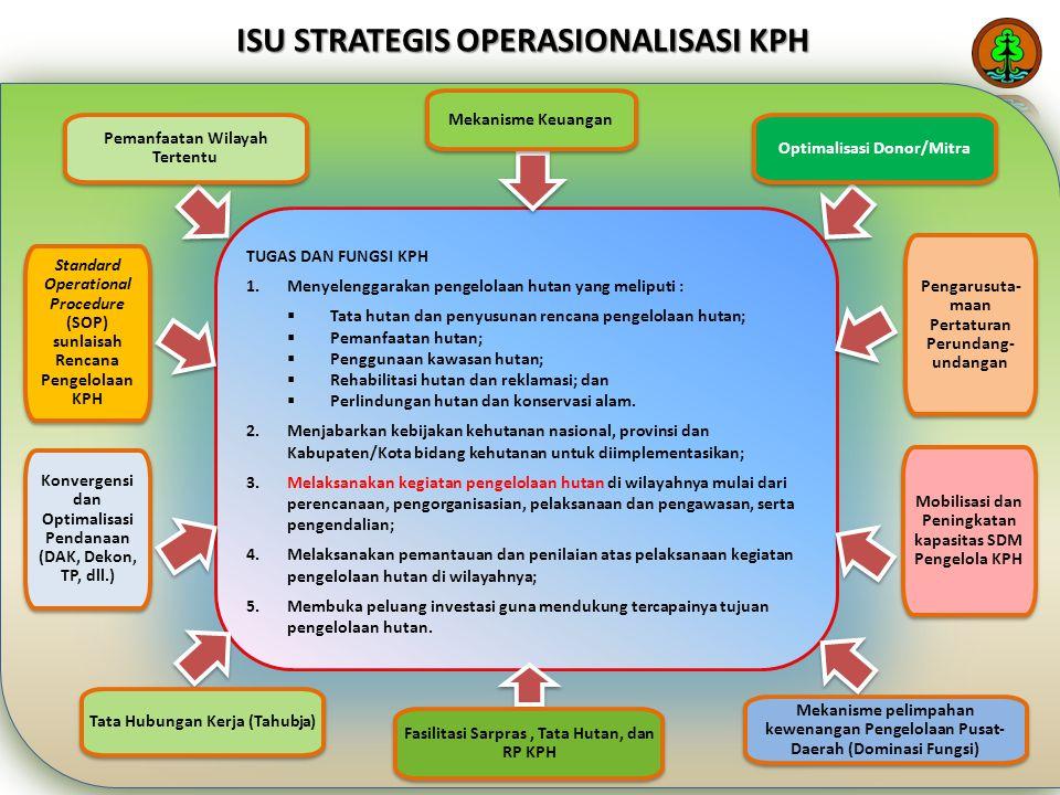 ISU STRATEGIS OPERASIONALISASI KPH TUGAS DAN FUNGSI KPH 1.Menyelenggarakan pengelolaan hutan yang meliputi :  Tata hutan dan penyusunan rencana penge