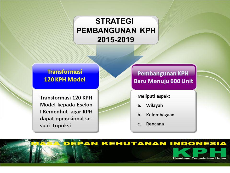 Pembangunan KPH Baru Menuju 600 Unit Transformasi 120 KPH Model Transformasi 120 KPH Model kepada Eselon I Kemenhut agar KPH dapat operasional se- sua