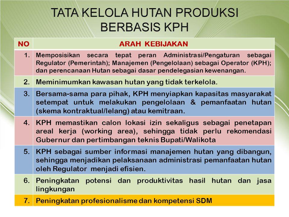 NOARAH KEBIJAKAN 1.Memposisikan secara tepat peran Administrasi/Pengaturan sebagai Regulator (Pemerintah); Manajemen (Pengelolaan) sebagai Operator (K