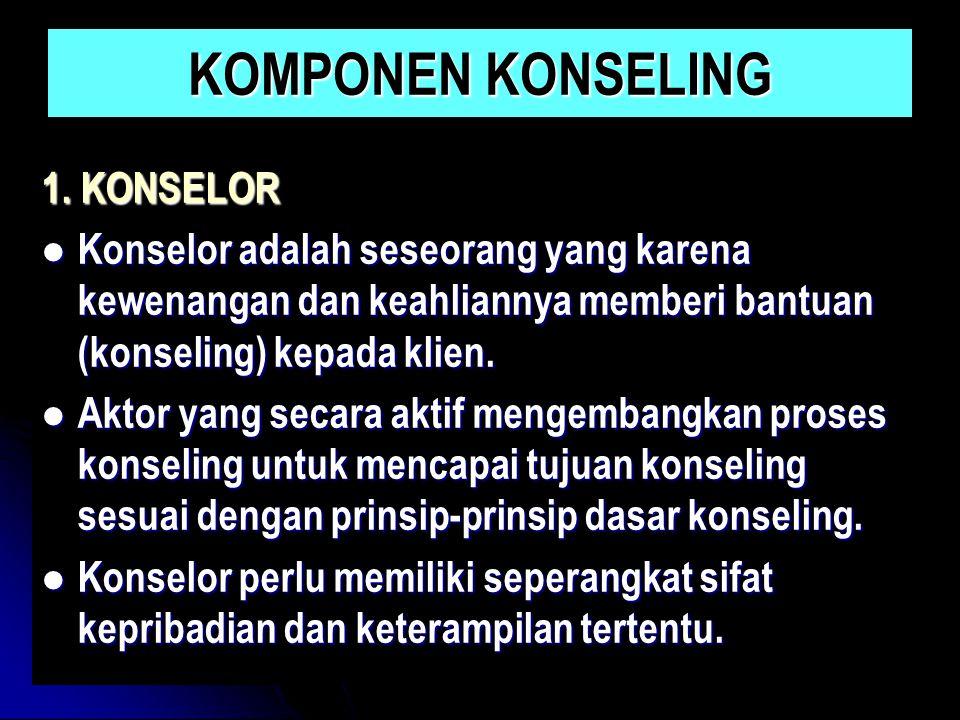 KOMPONEN KONSELING 1. KONSELOR Konselor adalah seseorang yang karena kewenangan dan keahliannya memberi bantuan (konseling) kepada klien. Konselor ada