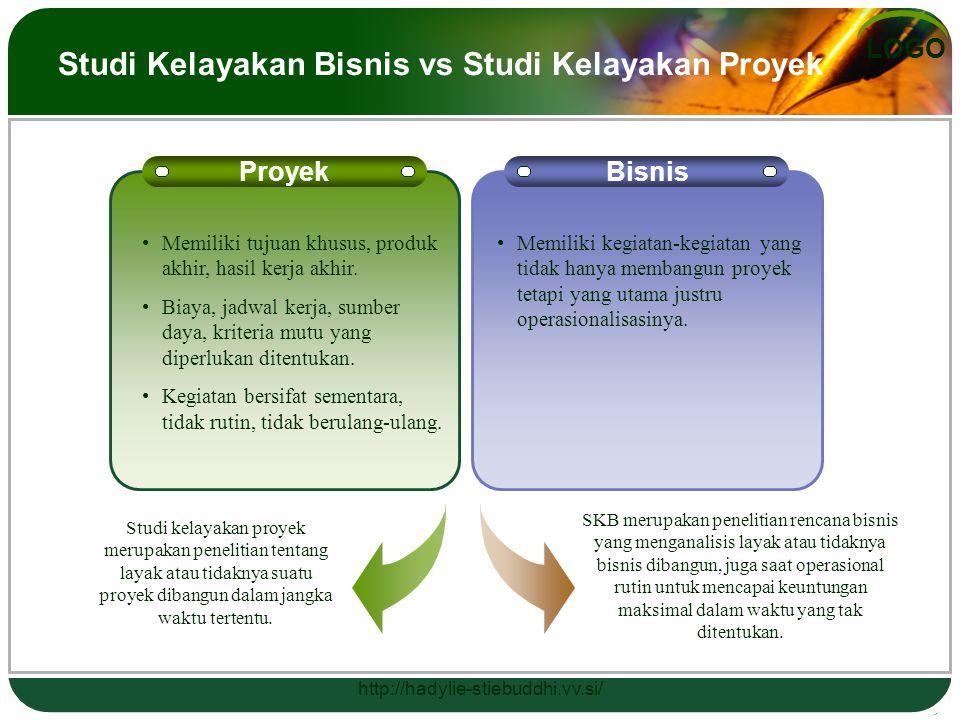 LOGO Manfaat SKB Bagi Investor.