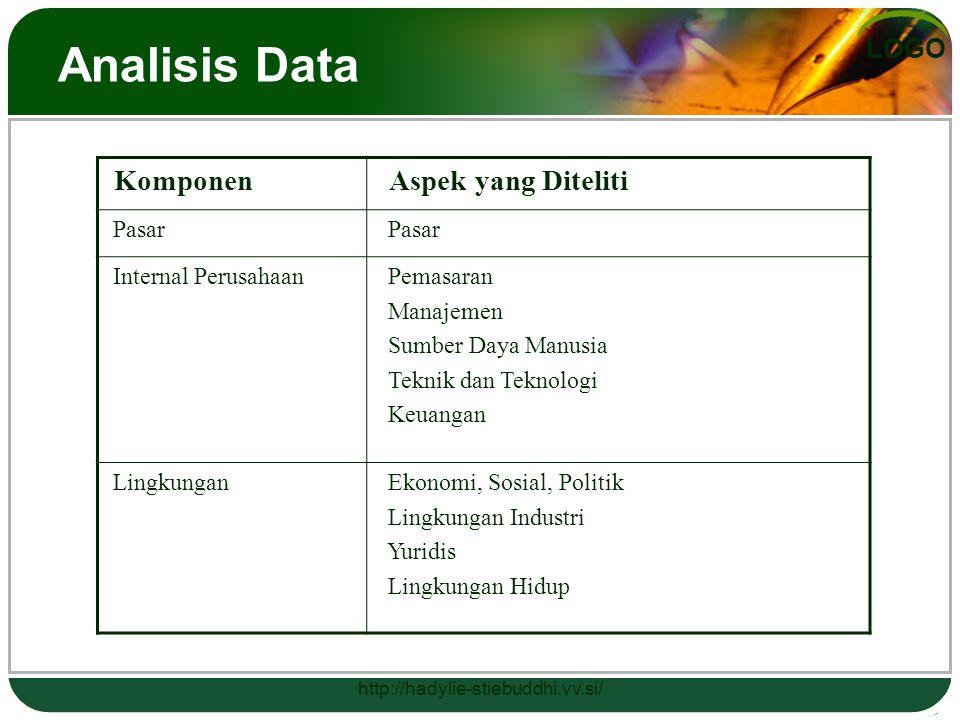 LOGO Analisis Data Komponen Aspek yang Diteliti Pasar Internal Perusahaan Pemasaran Manajemen Sumber Daya Manusia Teknik dan Teknologi Keuangan Lingku