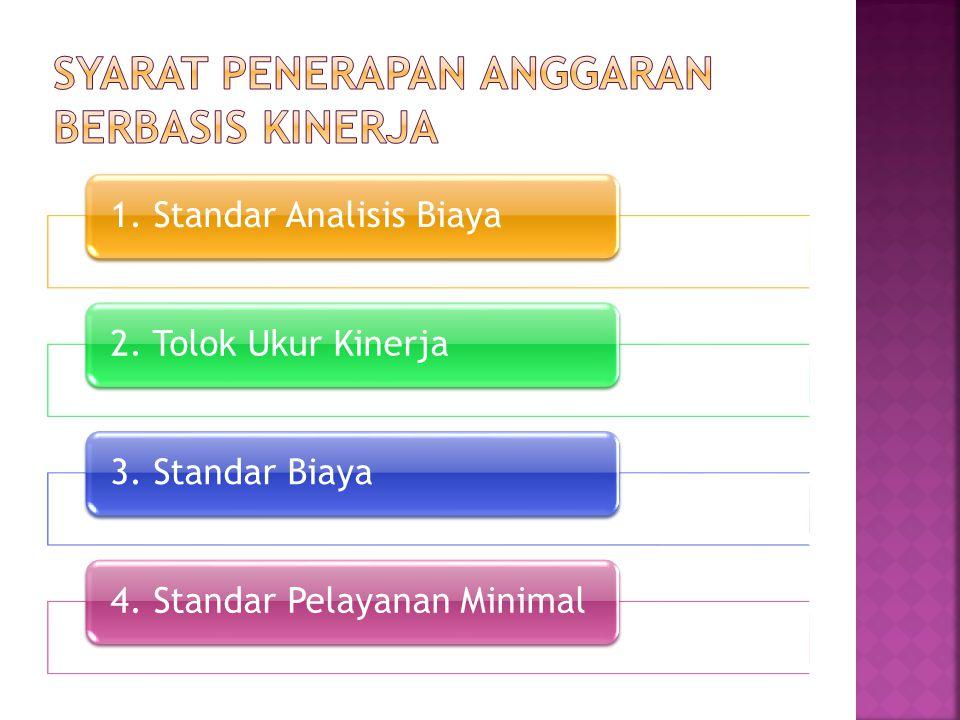 1. Standar Analisis Biaya2. Tolok Ukur Kinerja3. Standar Biaya4. Standar Pelayanan Minimal