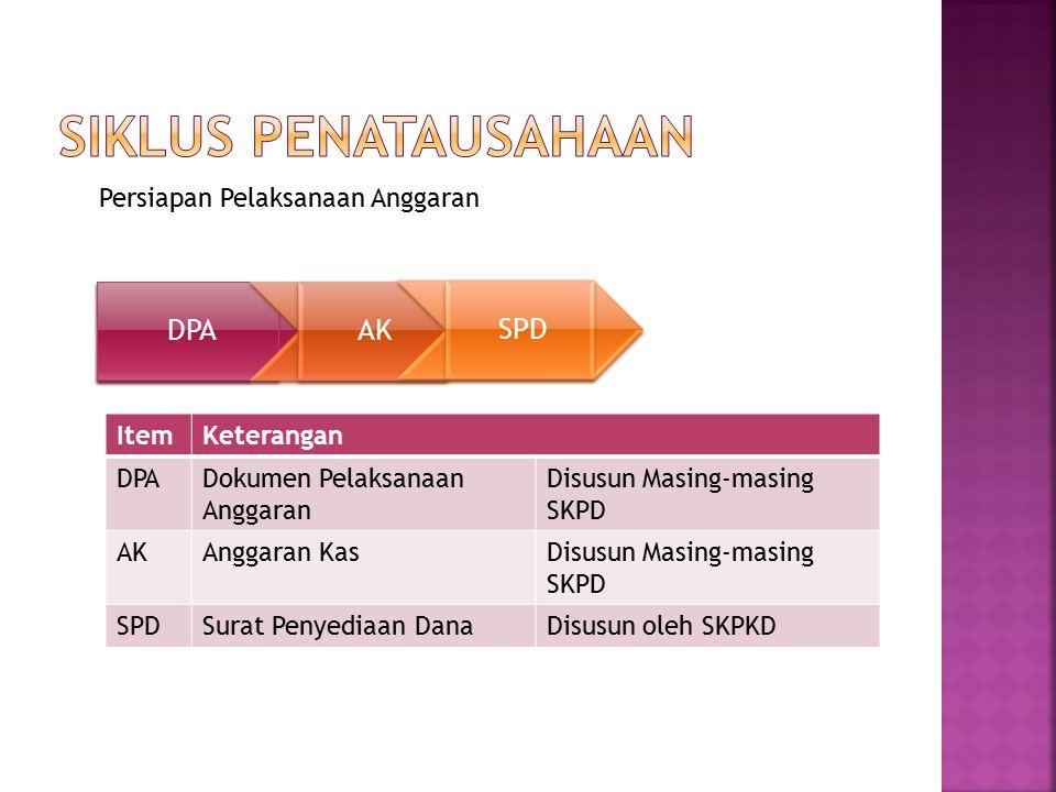 DPA AK Persiapan Pelaksanaan Anggaran ItemKeterangan DPADokumen Pelaksanaan Anggaran Disusun Masing-masing SKPD AKAnggaran KasDisusun Masing-masing SK