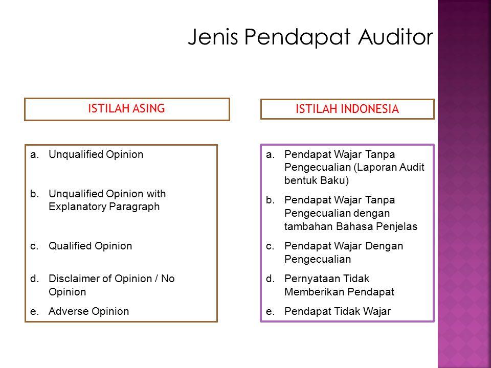 Jenis Pendapat Auditor ISTILAH INDONESIA ISTILAH ASING a.Pendapat Wajar Tanpa Pengecualian (Laporan Audit bentuk Baku) b.Pendapat Wajar Tanpa Pengecua