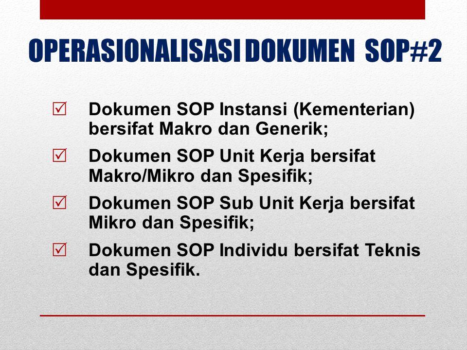 OPERASIONALISASI DOKUMEN SOP#2  Dokumen SOP Instansi (Kementerian) bersifat Makro dan Generik;  Dokumen SOP Unit Kerja bersifat Makro/Mikro dan Spes