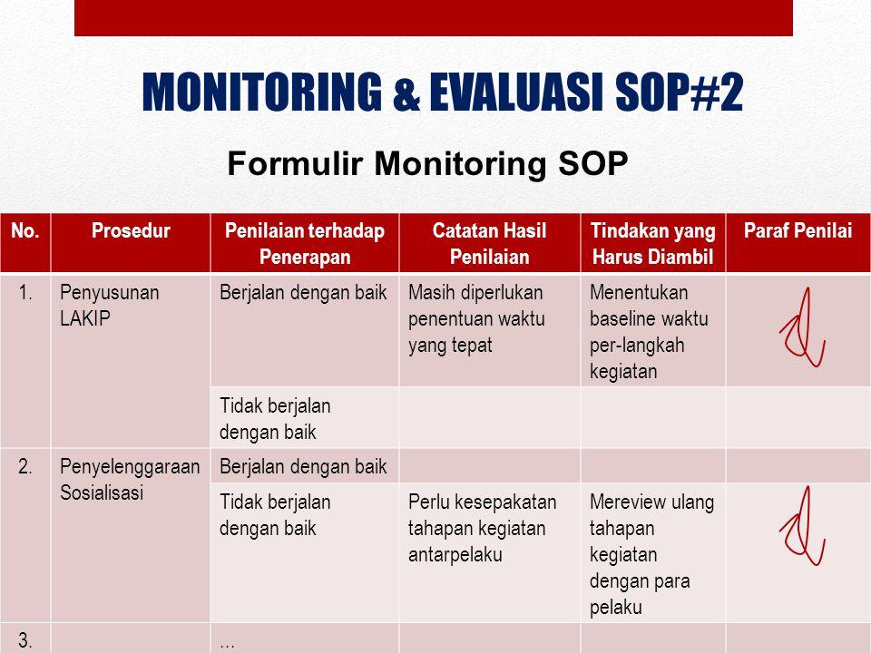 MONITORING & EVALUASI SOP#2 Formulir Monitoring SOP No.ProsedurPenilaian terhadap Penerapan Catatan Hasil Penilaian Tindakan yang Harus Diambil Paraf