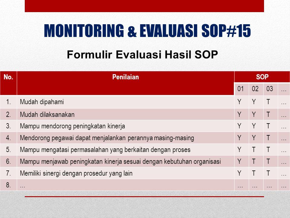 MONITORING & EVALUASI SOP#15 Formulir Evaluasi Hasil SOP No.PenilaianSOP 010203… 1.Mudah dipahamiYYT… 2.Mudah dilaksanakanYYT… 3.Mampu mendorong penin