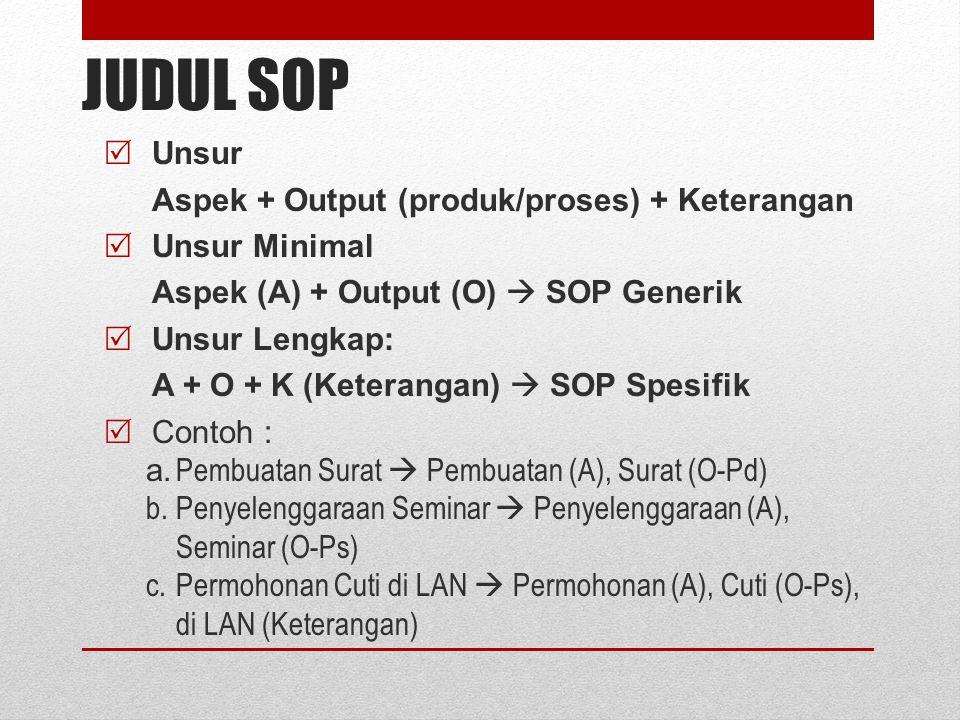 JUDUL SOP  Unsur Aspek + Output (produk/proses) + Keterangan  Unsur Minimal Aspek (A) + Output (O)  SOP Generik  Unsur Lengkap: A + O + K (Keteran