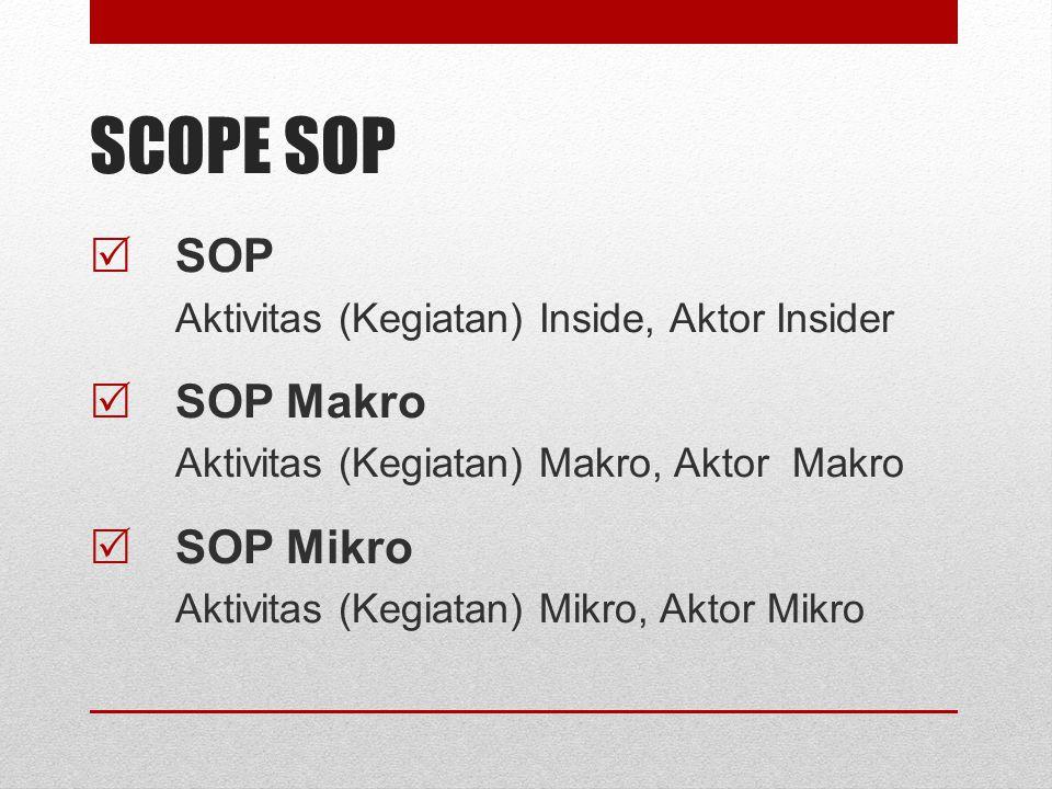 SCOPE SOP  SOP Aktivitas (Kegiatan) Inside, Aktor Insider  SOP Makro Aktivitas (Kegiatan) Makro, Aktor Makro  SOP Mikro Aktivitas (Kegiatan) Mikro,