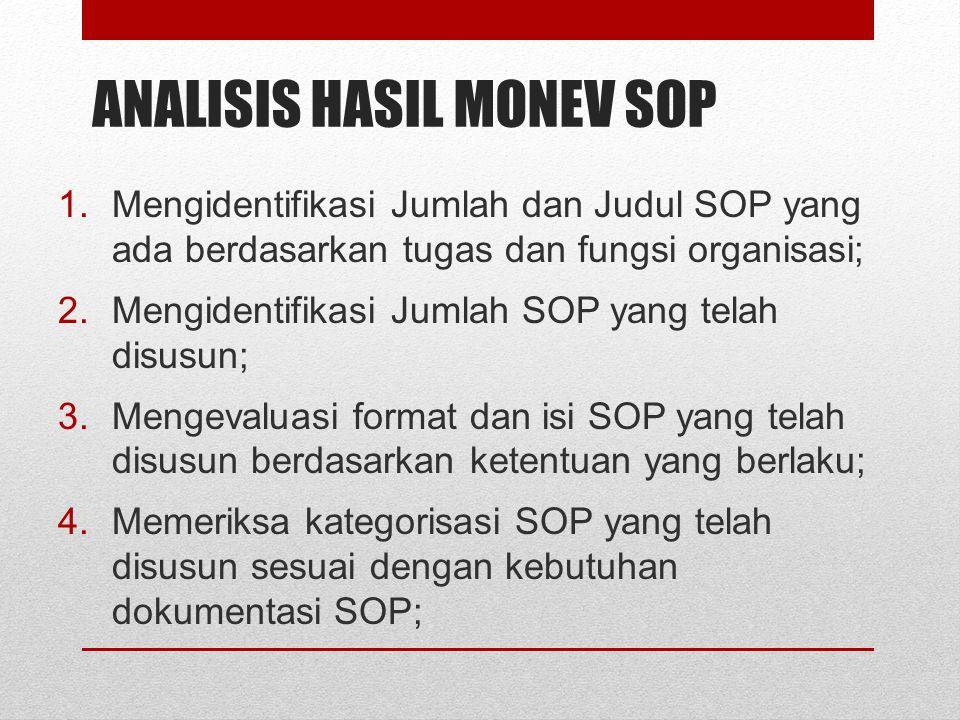 ANALISIS HASIL MONEV SOP 1.Mengidentifikasi Jumlah dan Judul SOP yang ada berdasarkan tugas dan fungsi organisasi; 2.Mengidentifikasi Jumlah SOP yang