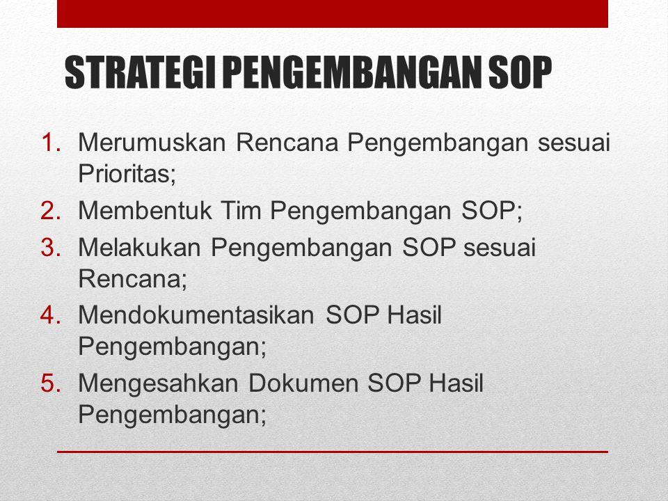 STRATEGI PENGEMBANGAN SOP 1.Merumuskan Rencana Pengembangan sesuai Prioritas; 2.Membentuk Tim Pengembangan SOP; 3.Melakukan Pengembangan SOP sesuai Re