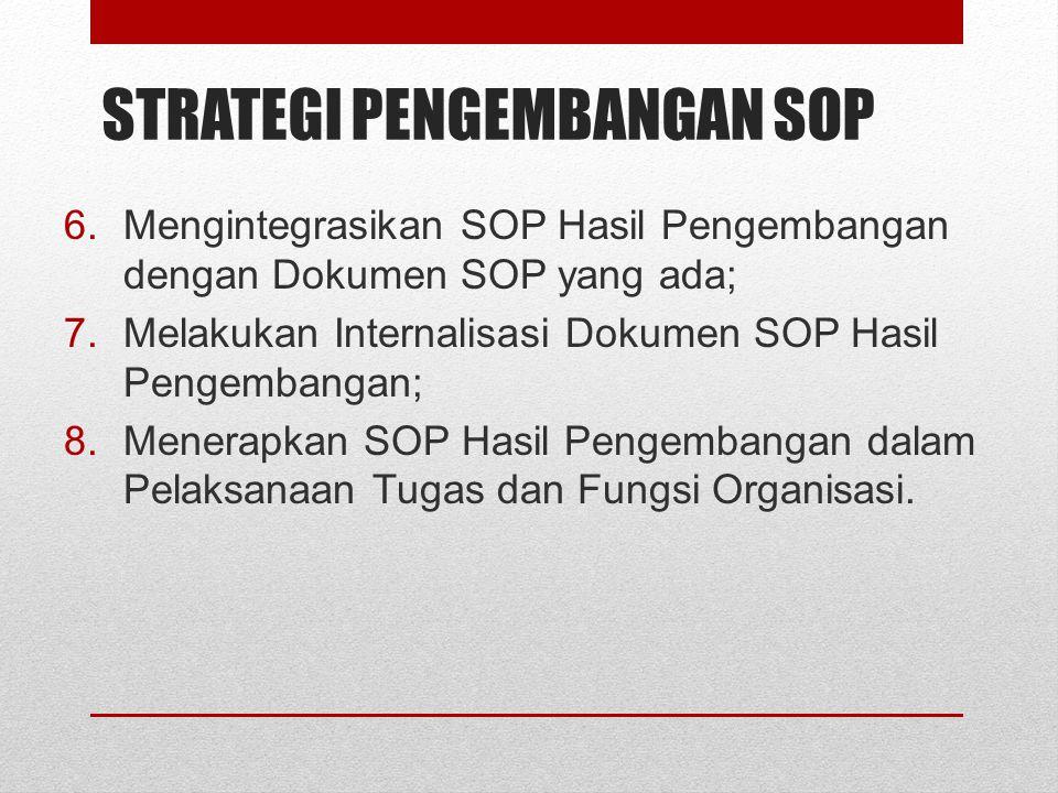STRATEGI PENGEMBANGAN SOP 6.Mengintegrasikan SOP Hasil Pengembangan dengan Dokumen SOP yang ada; 7.Melakukan Internalisasi Dokumen SOP Hasil Pengemban