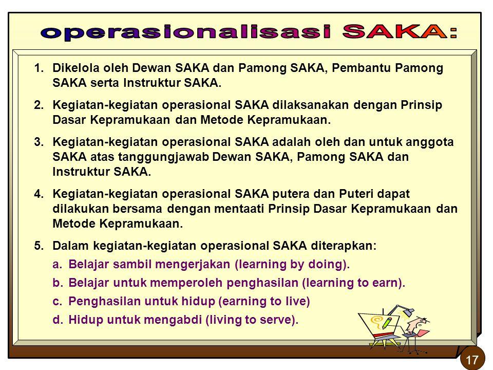 17 1.Dikelola oleh Dewan SAKA dan Pamong SAKA, Pembantu Pamong SAKA serta Instruktur SAKA. 2.Kegiatan-kegiatan operasional SAKA dilaksanakan dengan Pr