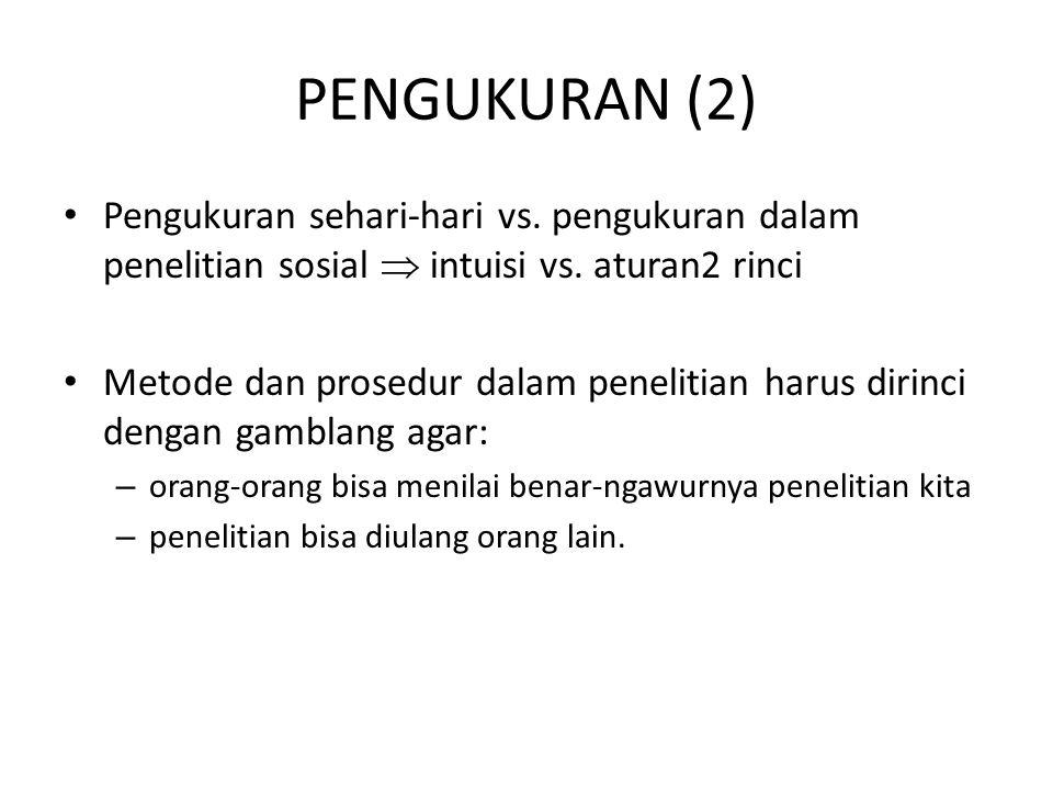 PENGUKURAN (2) Pengukuran sehari-hari vs. pengukuran dalam penelitian sosial  intuisi vs. aturan2 rinci Metode dan prosedur dalam penelitian harus di