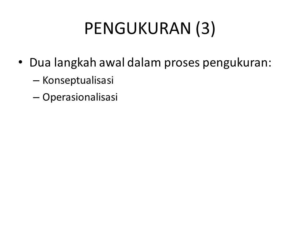 PENGUKURAN (3) Dua langkah awal dalam proses pengukuran: – Konseptualisasi – Operasionalisasi