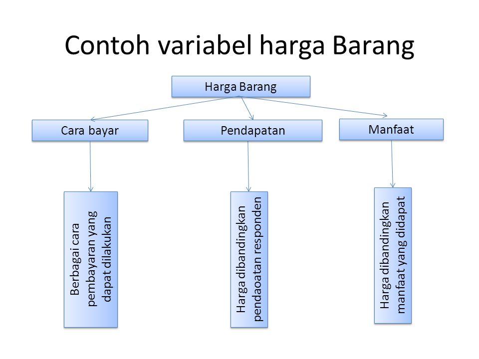 PENGUKURAN (1) Pengukuran adalah proses pemberian angka2 atau label kepada unit analisis untuk merepresentasikan atribut2 konsep.