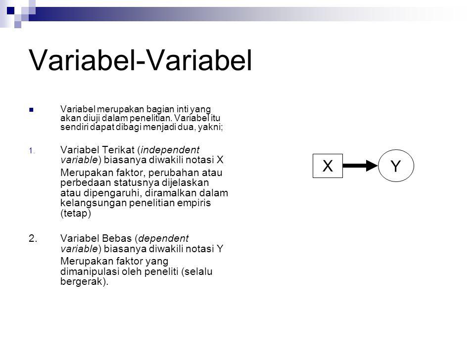 Variabel-Variabel Variabel merupakan bagian inti yang akan diuji dalam penelitian.
