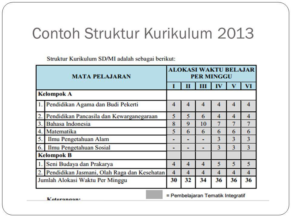 Contoh Struktur Kurikulum 2013