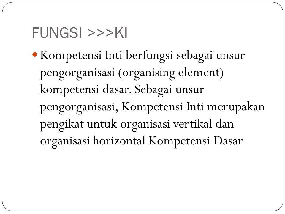 FUNGSI >>>KI Kompetensi Inti berfungsi sebagai unsur pengorganisasi (organising element) kompetensi dasar. Sebagai unsur pengorganisasi, Kompetensi In
