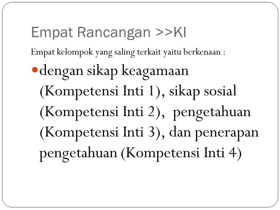 Empat Rancangan >>KI Empat kelompok yang saling terkait yaitu berkenaan : dengan sikap keagamaan (Kompetensi Inti 1), sikap sosial (Kompetensi Inti 2), pengetahuan (Kompetensi Inti 3), dan penerapan pengetahuan (Kompetensi Inti 4)
