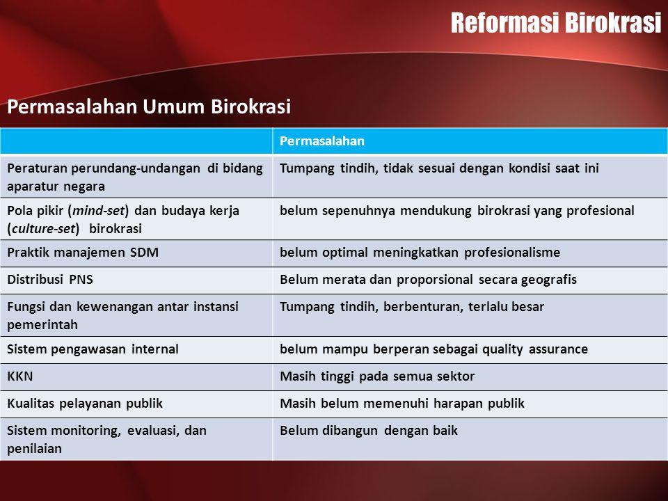 Permasalahan Umum Birokrasi Permasalahan Peraturan perundang-undangan di bidang aparatur negara Tumpang tindih, tidak sesuai dengan kondisi saat ini P