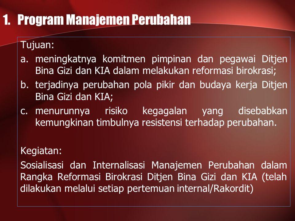 1. Program Manajemen Perubahan Tujuan: a.meningkatnya komitmen pimpinan dan pegawai Ditjen Bina Gizi dan KIA dalam melakukan reformasi birokrasi; b.te