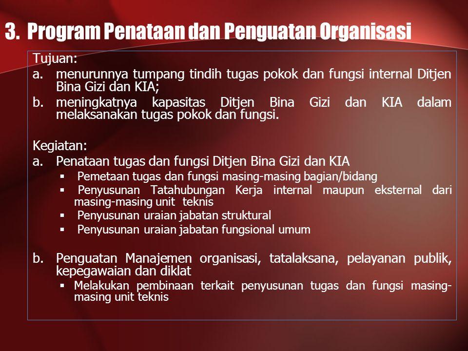 3. Program Penataan dan Penguatan Organisasi Tujuan: a.menurunnya tumpang tindih tugas pokok dan fungsi internal Ditjen Bina Gizi dan KIA; b.meningkat