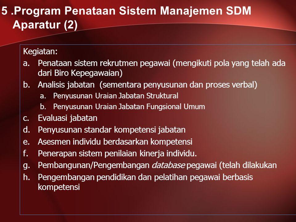 Kegiatan: a.Penataan sistem rekrutmen pegawai (mengikuti pola yang telah ada dari Biro Kepegawaian) b.Analisis jabatan (sementara penyusunan dan prose