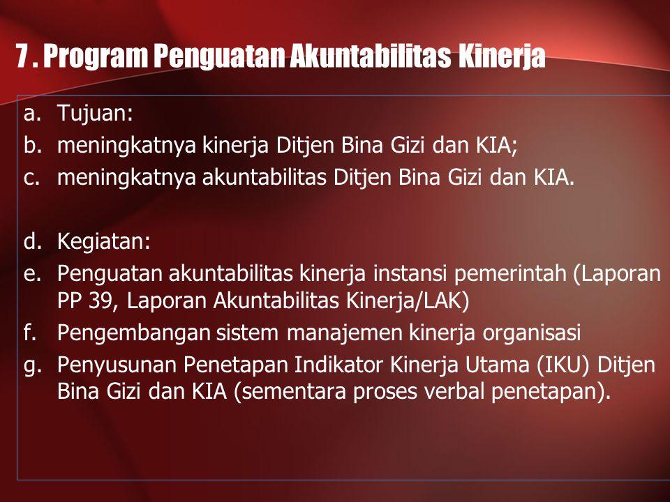 7. Program Penguatan Akuntabilitas Kinerja a.Tujuan: b.meningkatnya kinerja Ditjen Bina Gizi dan KIA; c.meningkatnya akuntabilitas Ditjen Bina Gizi da