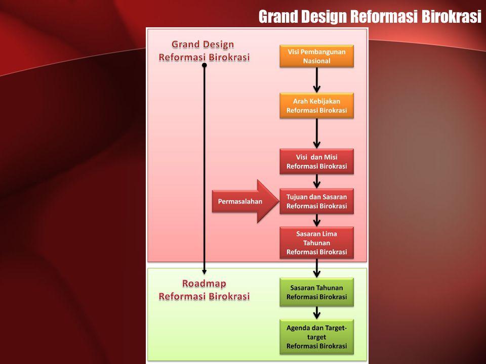 Grand Design Reformasi Birokrasi