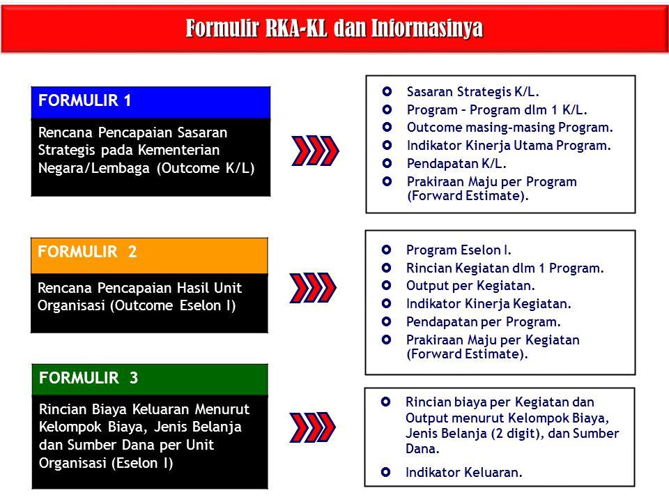 FORMULIR 1 Rencana Pencapaian Sasaran Strategis pada Kementerian Negara/Lembaga (Outcome K/L) FORMULIR 2 Rencana Pencapaian Hasil Unit Organisasi (Outcome Eselon I) FORMULIR 3 Rincian Biaya Keluaran Menurut Kelompok Biaya, Jenis Belanja dan Sumber Dana per Unit Organisasi (Eselon I)  Sasaran Strategis K/L.