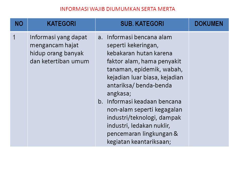 Informasi yang dapat mengancam hajat hidup orang banyak dan ketertiban umum. Yang Wajib Disediakan Dan Diumumkan Secara Berkala; Yang Wajib Diumumkan