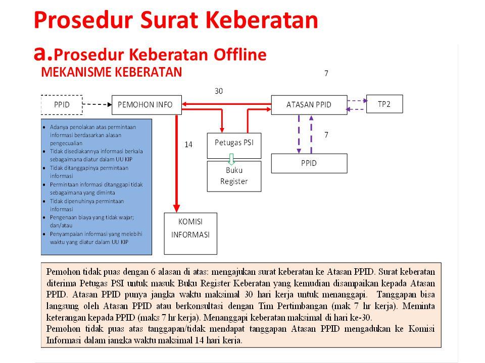 Kemudian ubah dalam save as type menjadi PDF Jika tidak menemukan opsi PDF, maka download dalam website Microsoft dengan Add-ins Save As PDF atau XPS.